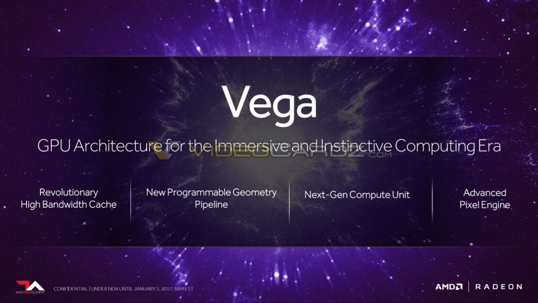 Amd Vega Vc 36