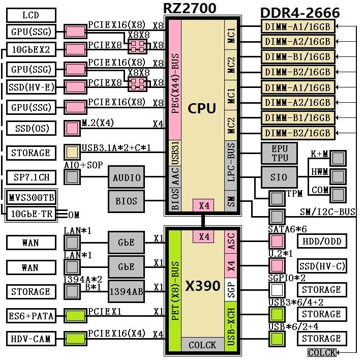 Amd X 390 Chipset