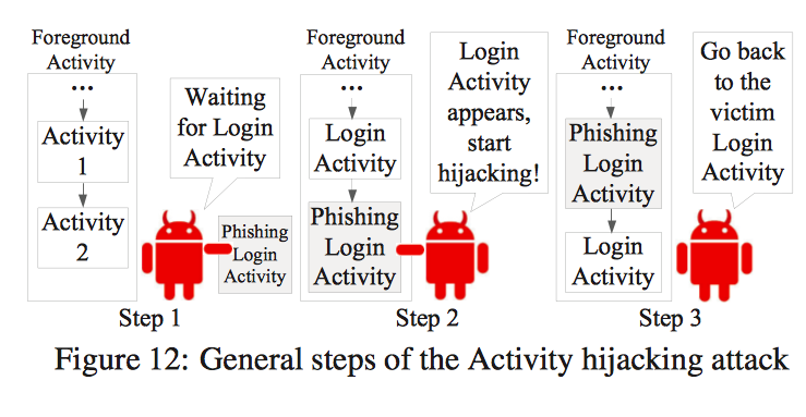 Android Hijack 03
