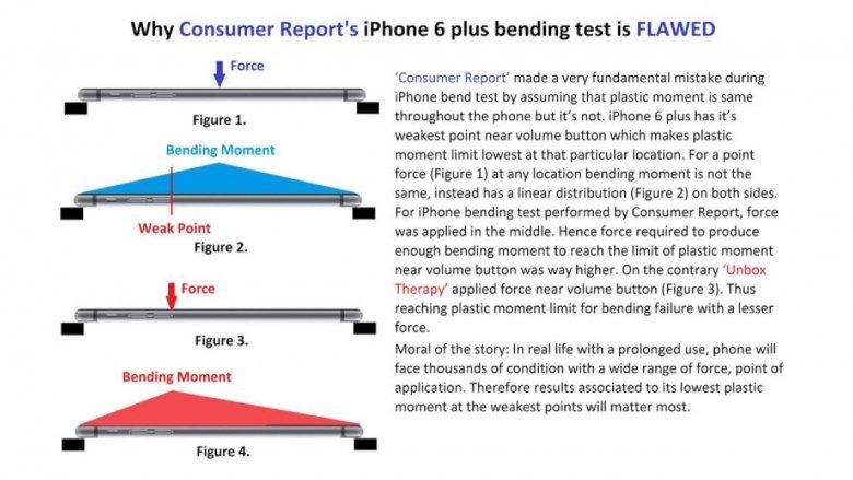 Apple Iphone 6 Construction 02