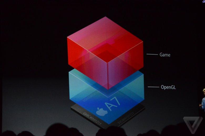 Apple Metal 02