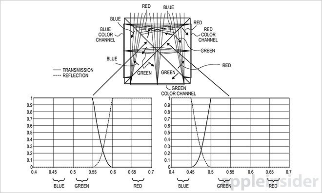 Apple Rgb Fotomodul Patent 05