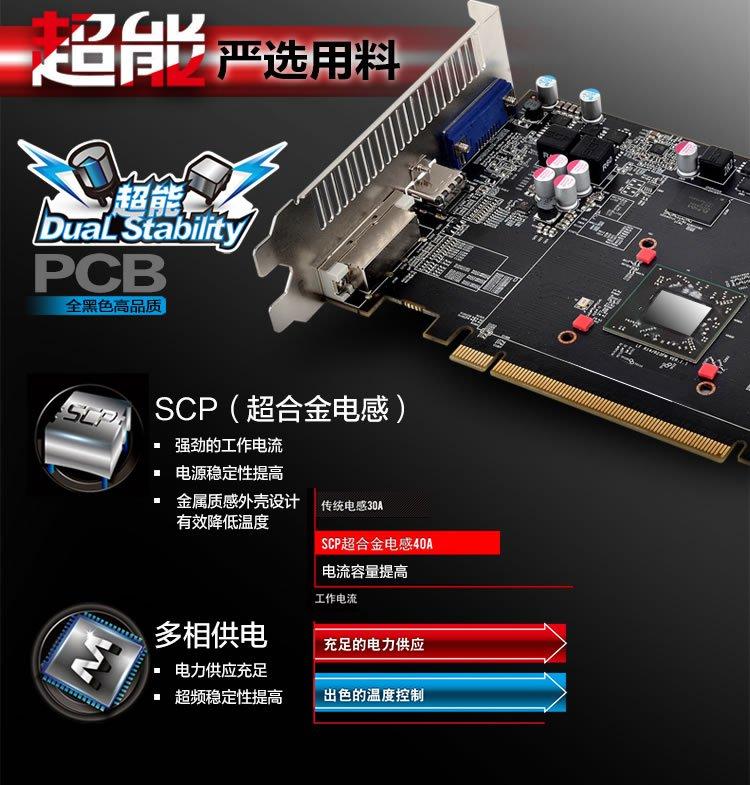 Dataland Radeon R 7 350 Graphics Card 2