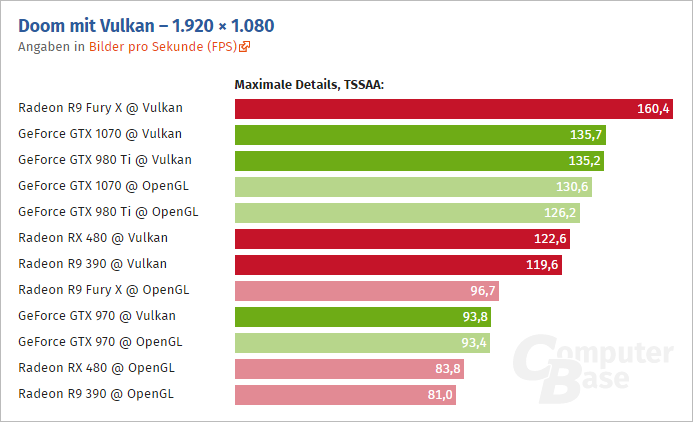 Doom Vulkan Computerbase 01