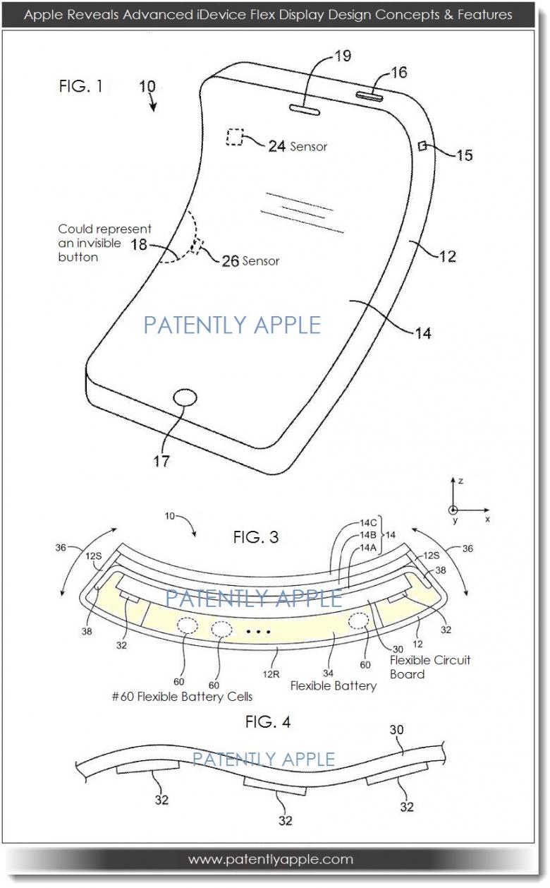 Flexible Iphone Screen
