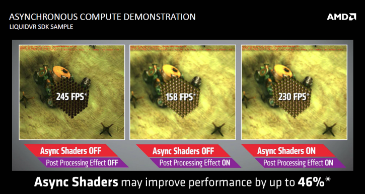 Gcn Async Shaders 04