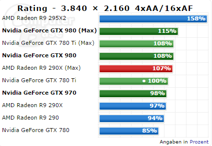 Geforce Gtx 980 Cb 01