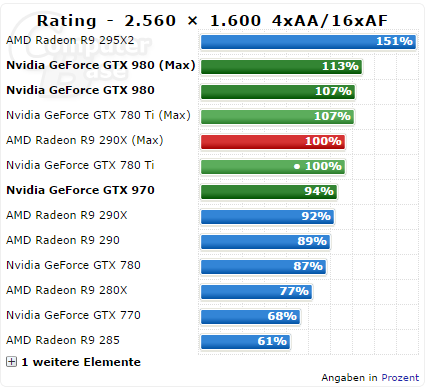 Geforce Gtx 980 Cb 02