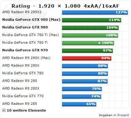 Geforce Gtx 980 Cb 03
