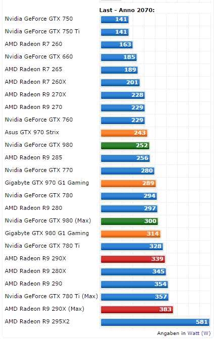 Geforce Gtx 980 Cb 04