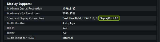 Geforce Gtx 980 Specifications