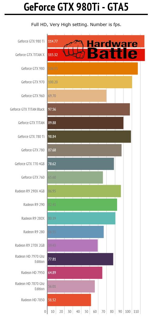 Geforce Gtx 980 Ti Prvni Test 01