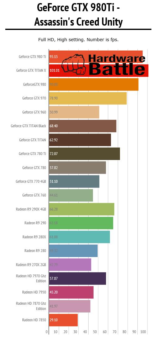 Geforce Gtx 980 Ti Prvni Test 02