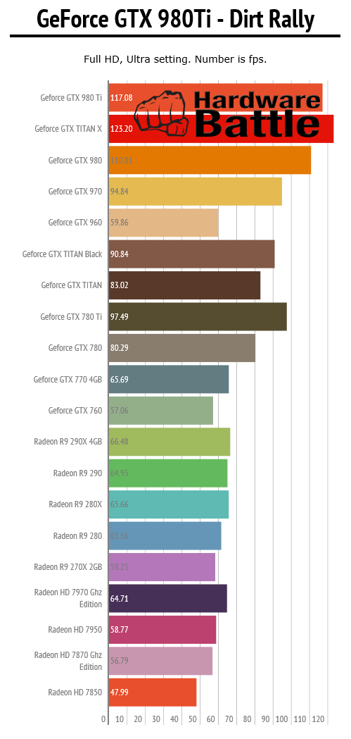 Geforce Gtx 980 Ti Prvni Test 03