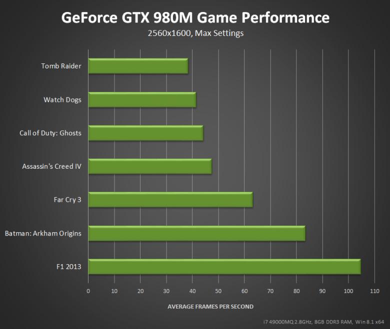 Geforce Gtx 980 M 01