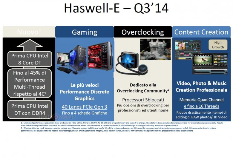 Haswell E Q 3 2014
