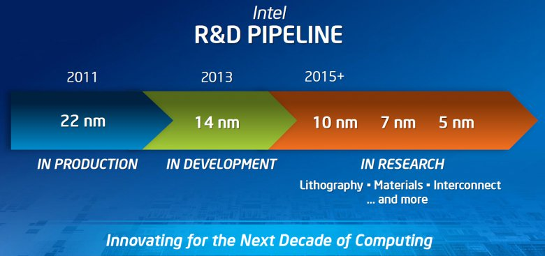 Intel přechod na 14nm 10nm 7nm a 5nm