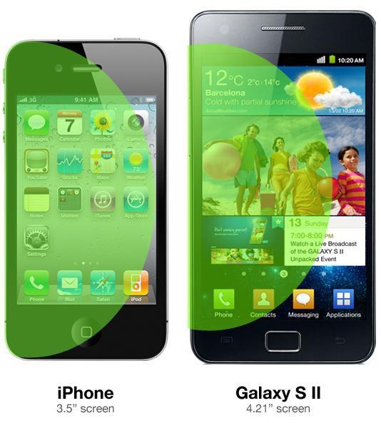 iPhone 4s Galaxy S2 screensize