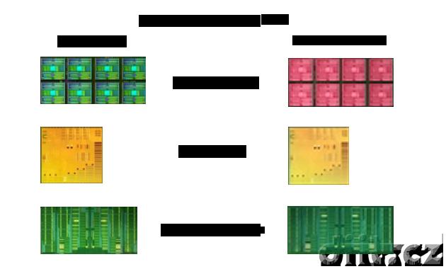 Nvidia Tegra 4 a i500 Soft Modem srovnání