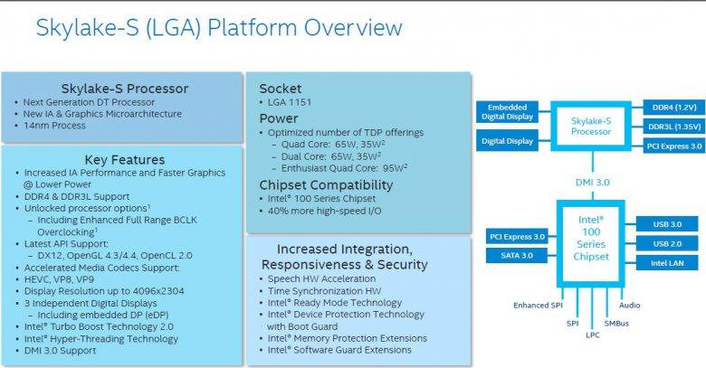 Intel Skylake S Platform Details 1