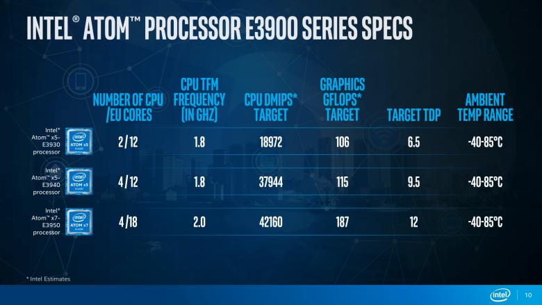 Intel Atom E 3900 05
