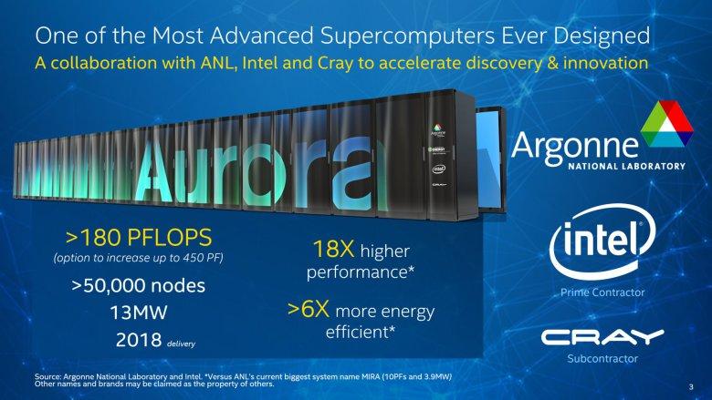 Intel Aurora Supercomputer
