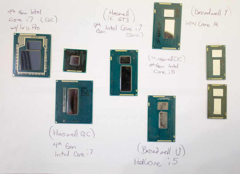 Intel Broadwell Y Core M Comparision