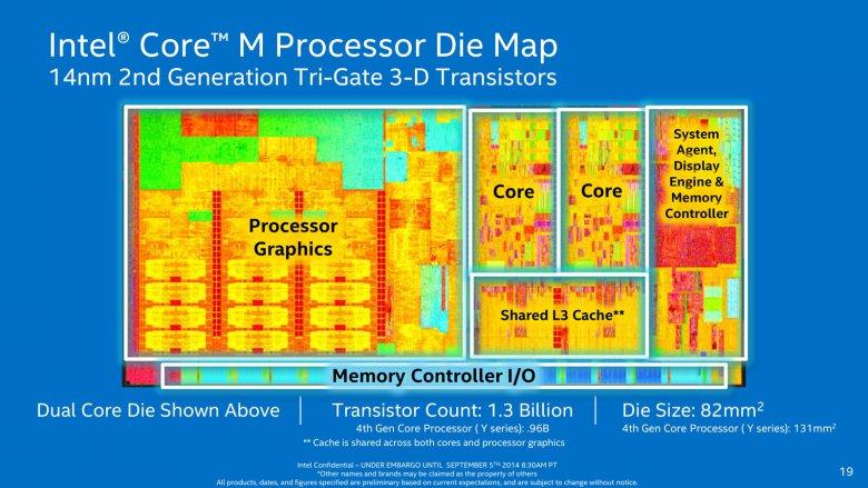 Intel Broadwell Y Prezentace 19 Diagram