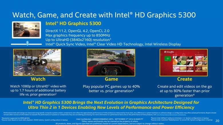 Intel Broadwell Y Prezentace 20 Hd 5300