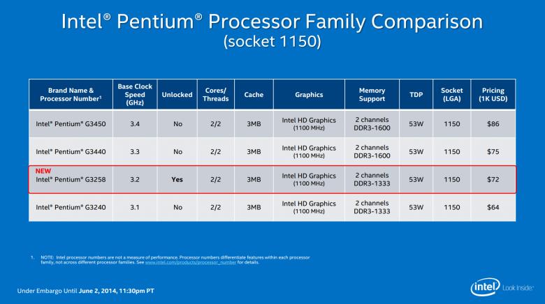 Intel Devils Canyon Slide 02
