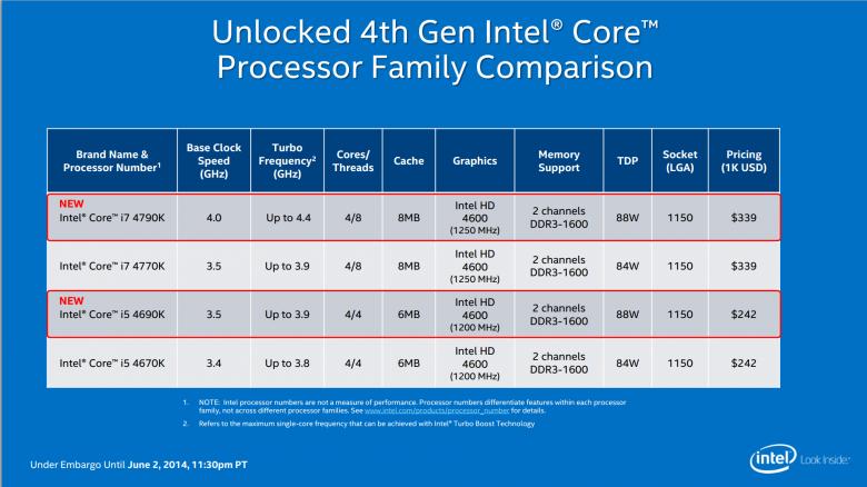 Intel Devils Canyon Slide 04