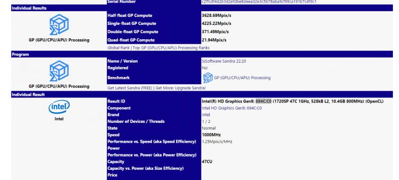 Intel Kaby Lake Radeon 01