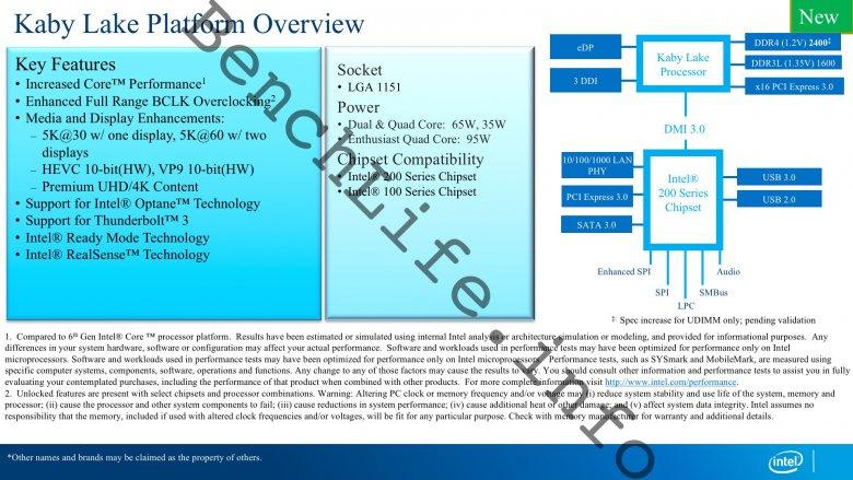 Intel Kaby Lake Specifikace 01