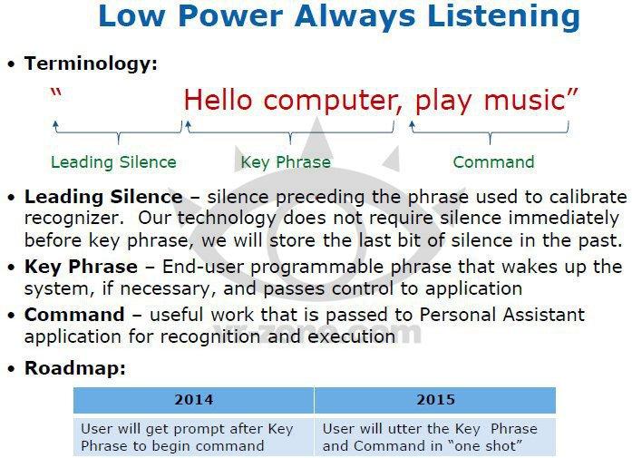 Intel Lpal 03