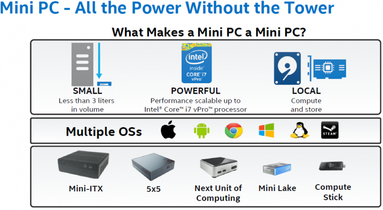Intel Mini Pc 2015 01