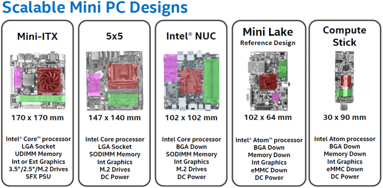 Intel Mini Pc 2015 02