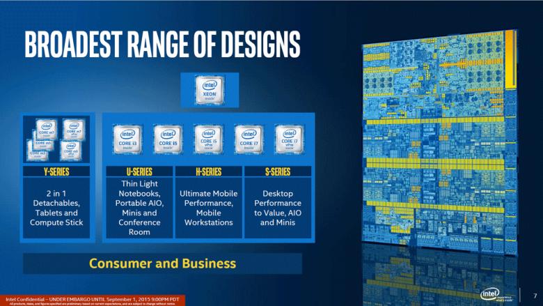 Intel Skylake Modely 02