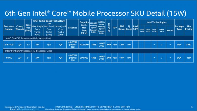Intel Skylake Modely 06