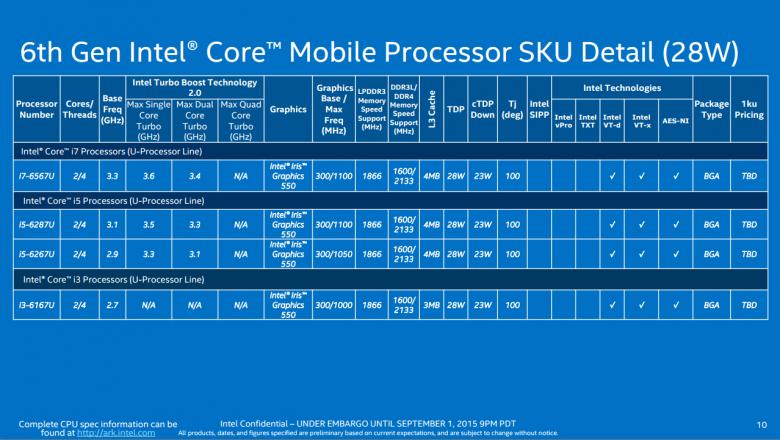 Intel Skylake Modely 07