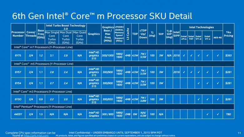 Intel Skylake Modely 08