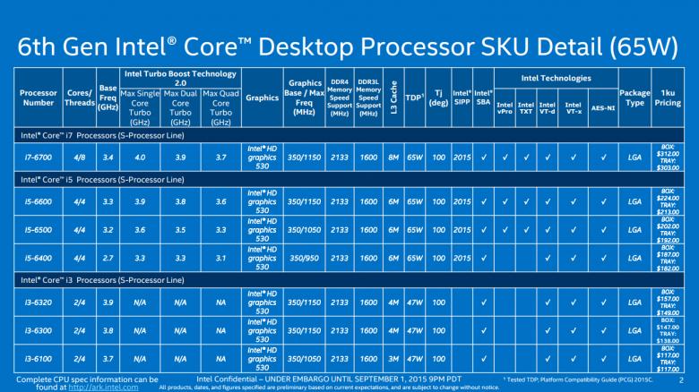 Intel Skylake Modely 09