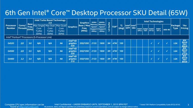 Intel Skylake Modely 10