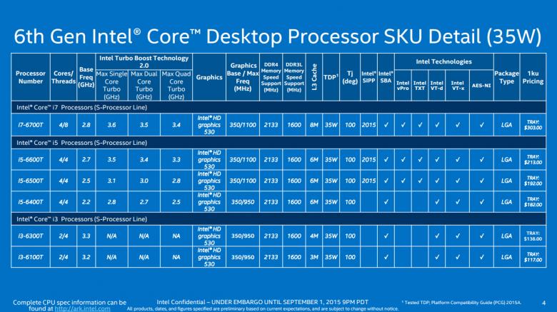 Intel Skylake Modely 11