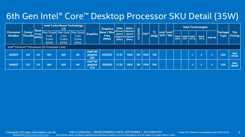 Intel Skylake Modely 12