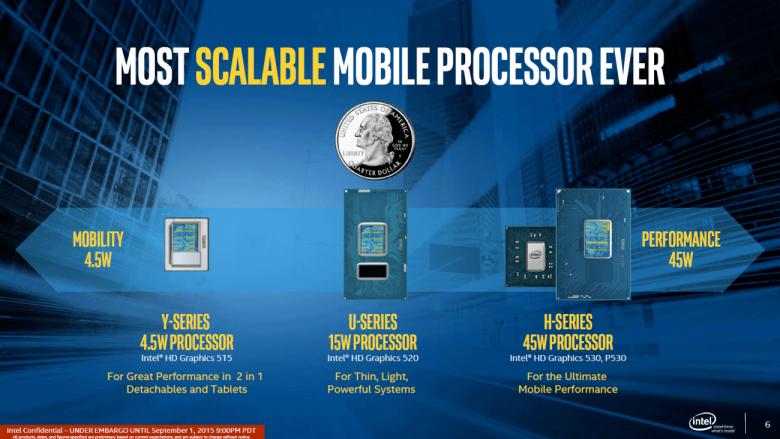 Intel Skylake Modely 13