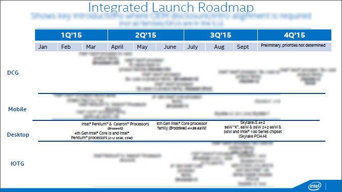 Intel Skylake Roadmap Q 3 2015