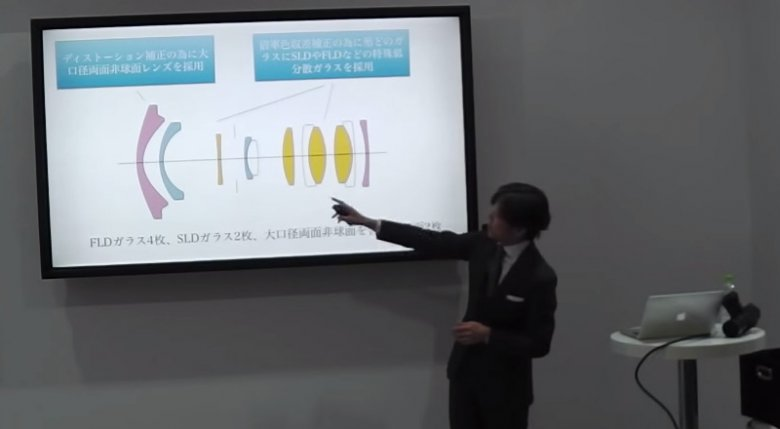 Kazuto Yamaki Sigma Dp 0 Q Lens Diagram