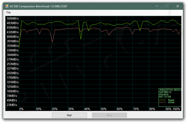 Kingston Dc 400 480 Gb Compression Benchmark