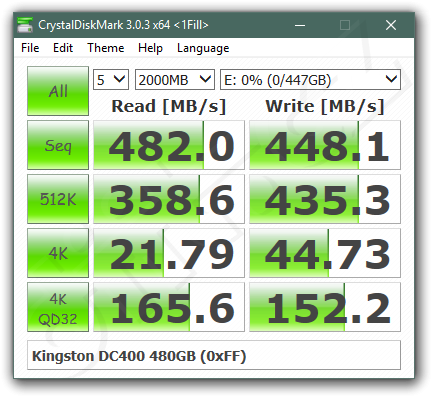Kingston Dc 400 480 Gb Crystaldiskmark 1 Fill