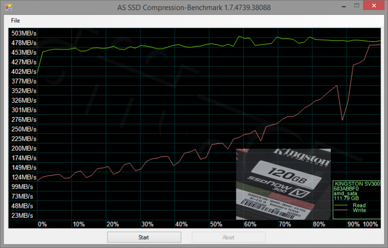 Kingston Ssdnow V 300 120 Gb 2015 Compression Benchmark